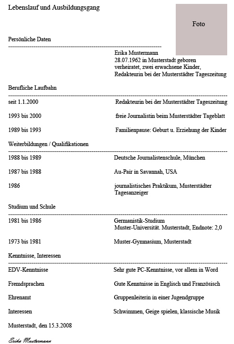 Musterlebenslauf Jobwiki